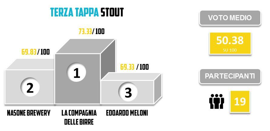 Brassare Romano 2012 - TerzaTappa