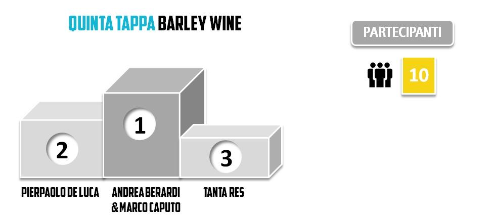 BRO2013 - Statistiche - QUINTA TAPPA