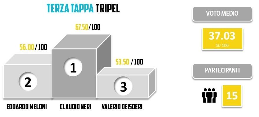 BRO2013 - Statistiche - TERZA TAPPA